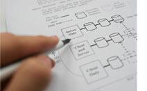 CAFM - Standards Documentation
