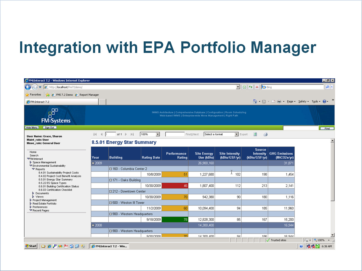 a report on portfolio management Project portfolio management (ppm) monthly status reporting procedure all projects registered in ppm must update project status information monthly.