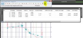 AutoCAD Civil 3D - Profile Editing Made Easy
