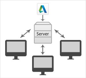 Network License